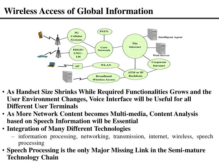 Wireless Access of Global Information