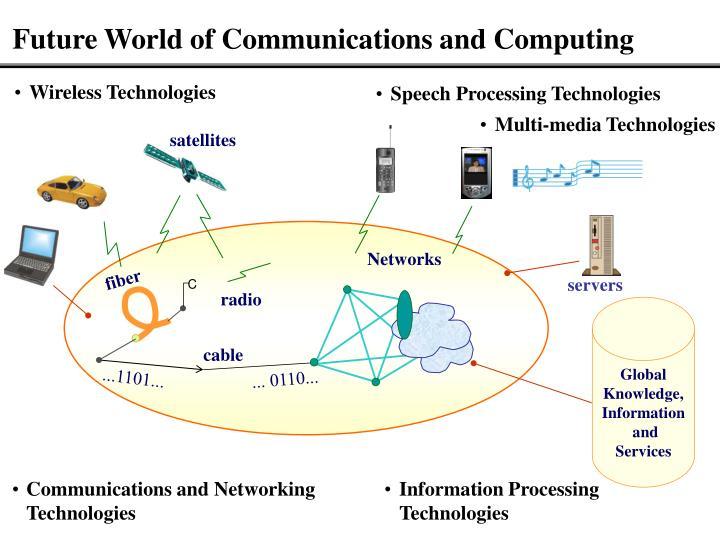 Multi-media Technologies