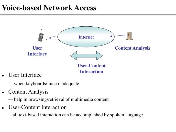 Voice-based Network Access