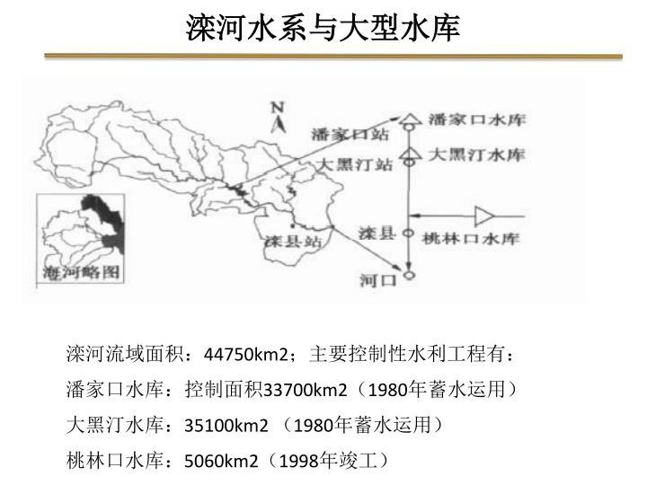 滦河水系与大型水库