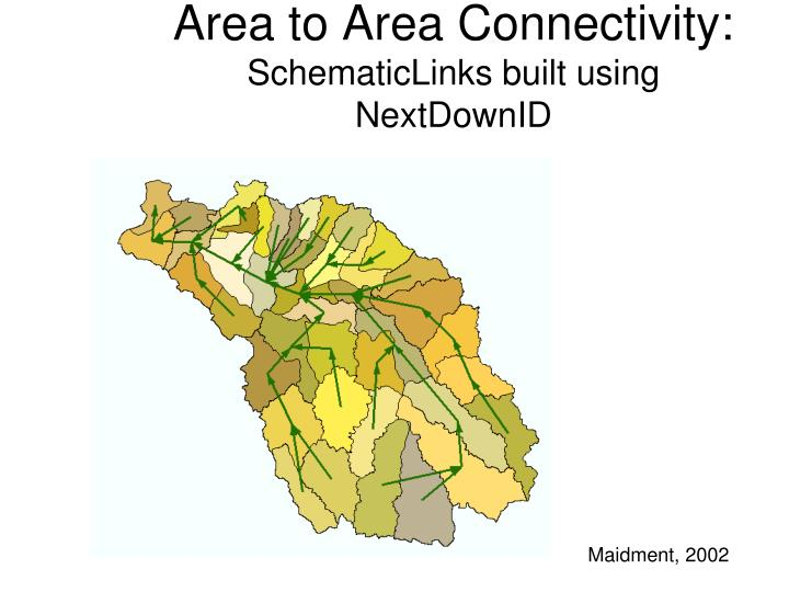 Area to Area Connectivity: