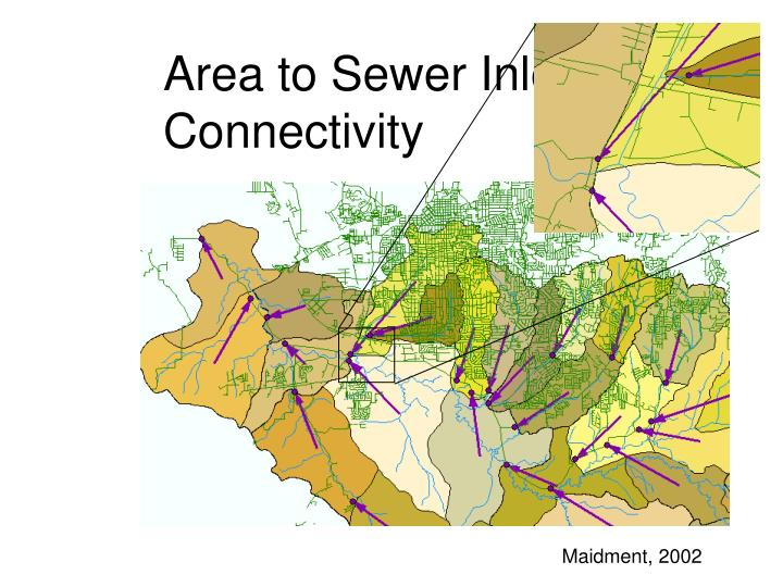 Area to Sewer Inlet