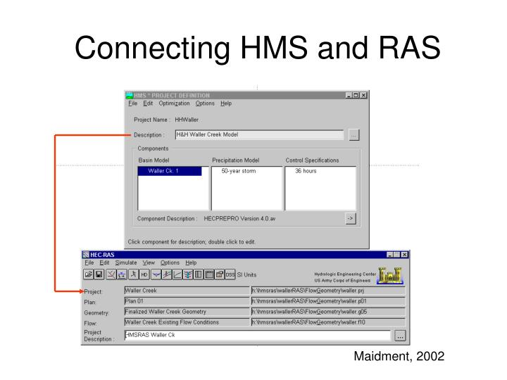 Connecting HMS and RAS