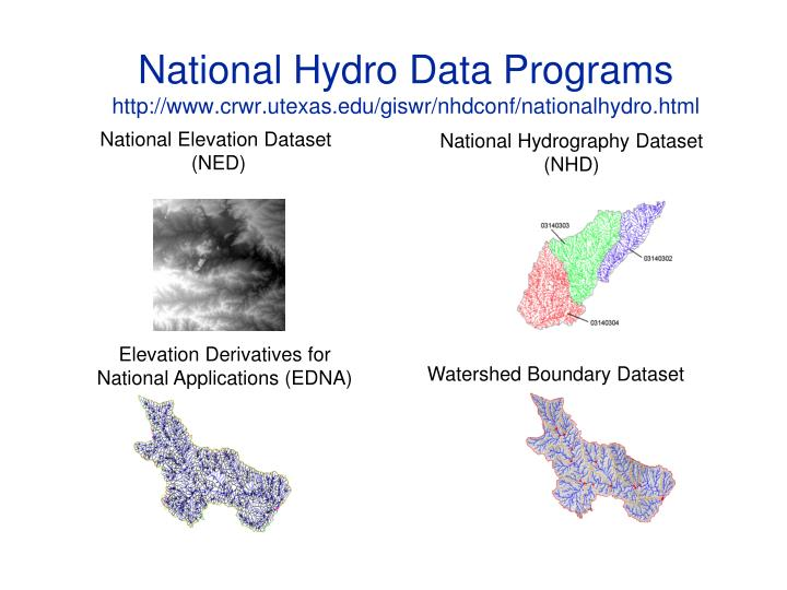 National Hydro Data Programs