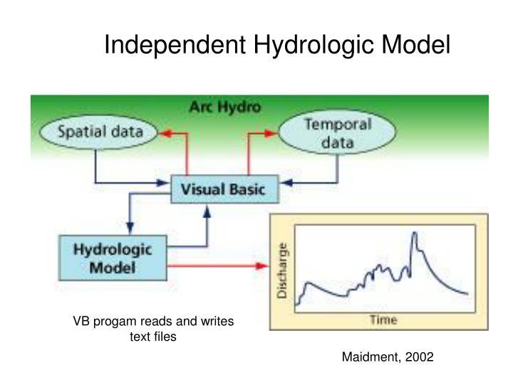 Independent Hydrologic Model