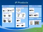 ip products