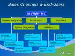 sales channels end users