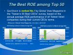 the best roe among top 50