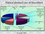 natural products use in biocontrol1