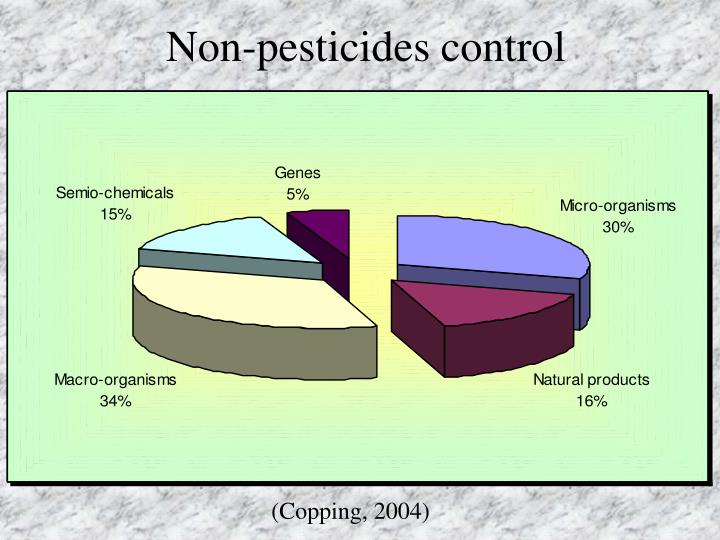 Non-pesticides control