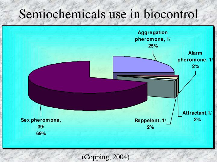 Semiochemicals use in biocontrol