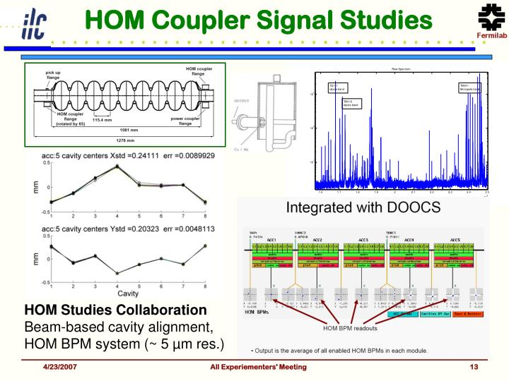 HOM Coupler Signal Studies