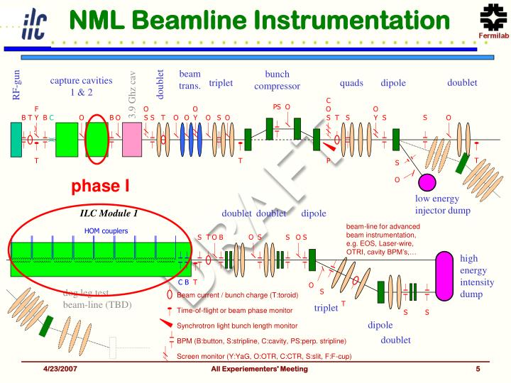 NML Beamline Instrumentation