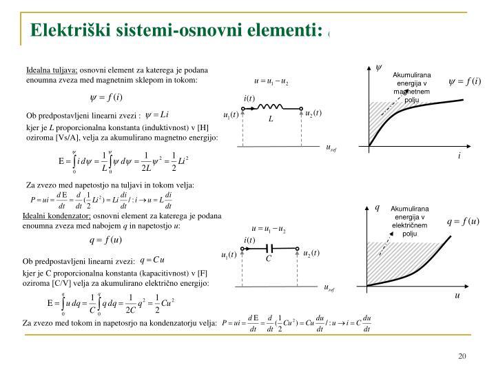 Akumulirana energija v magnetnem polju
