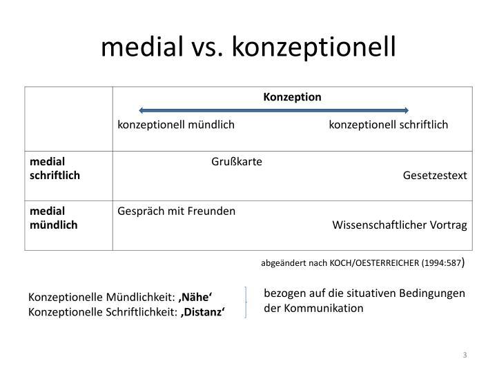 medial vs. konzeptionell