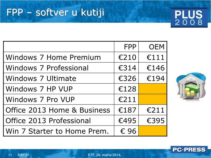 FPP – softver u kutiji