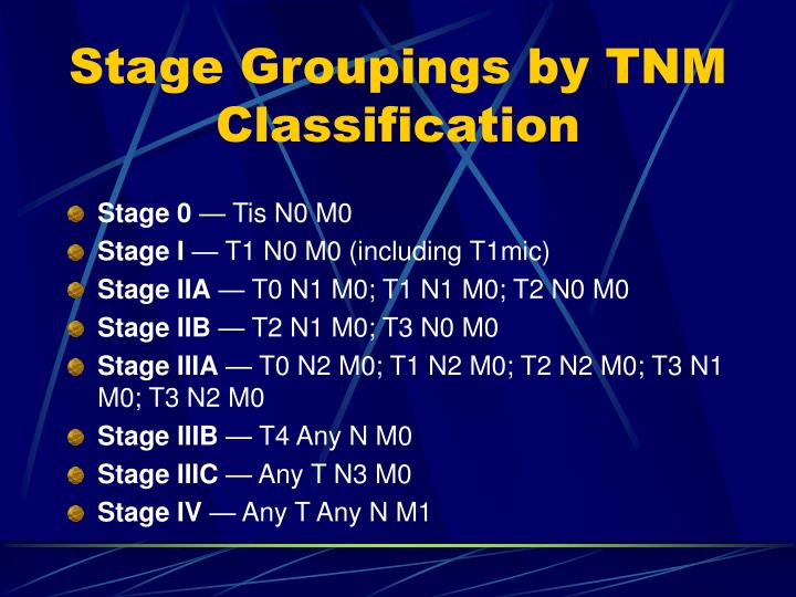 Stage Groupings by TNM Classification