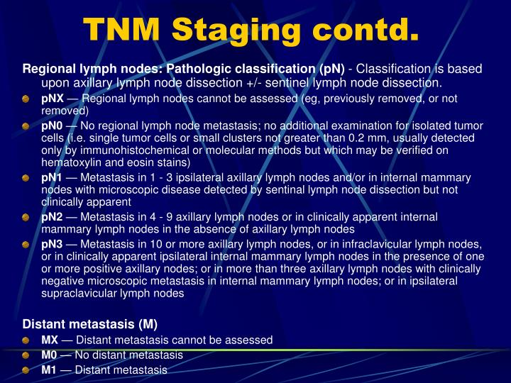 TNM Staging contd.