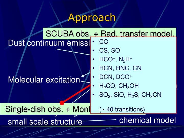 SCUBA obs. + Rad. transfer model.