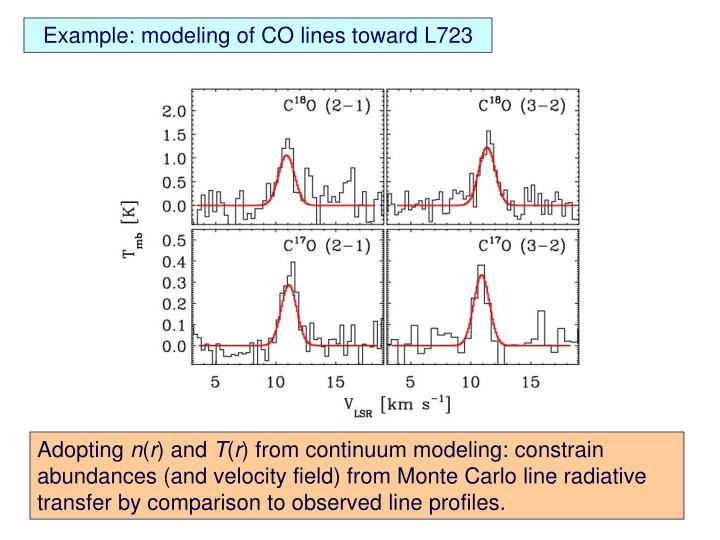 Example: modeling of CO lines toward L723
