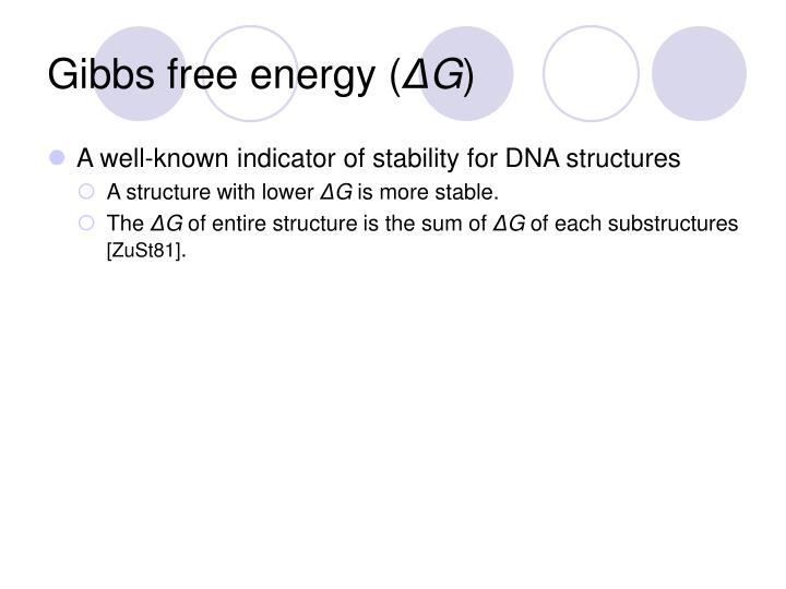 Gibbs free energy (
