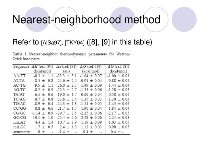 Nearest-neighborhood method