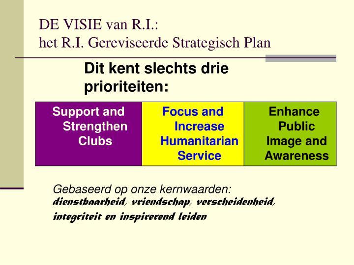 DE VISIE van R.I.: