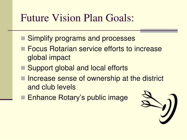 Future Vision Plan Goals: