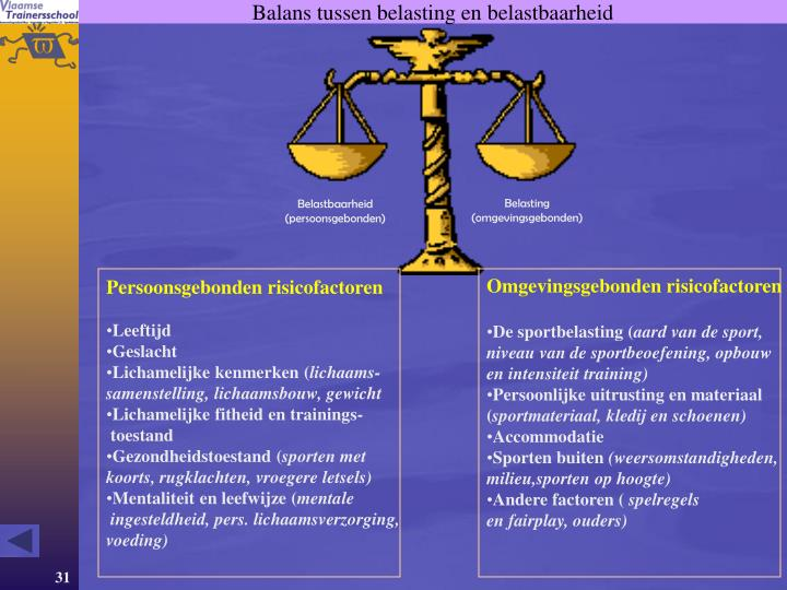 Balans tussen belasting en belastbaarheid