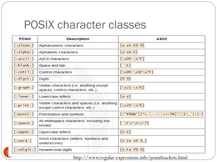 POSIX character classes