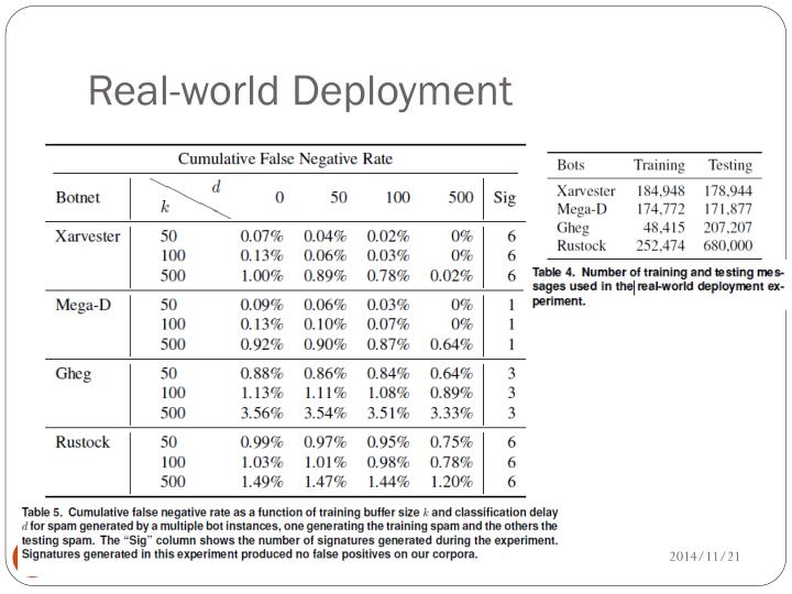 Real-world Deployment