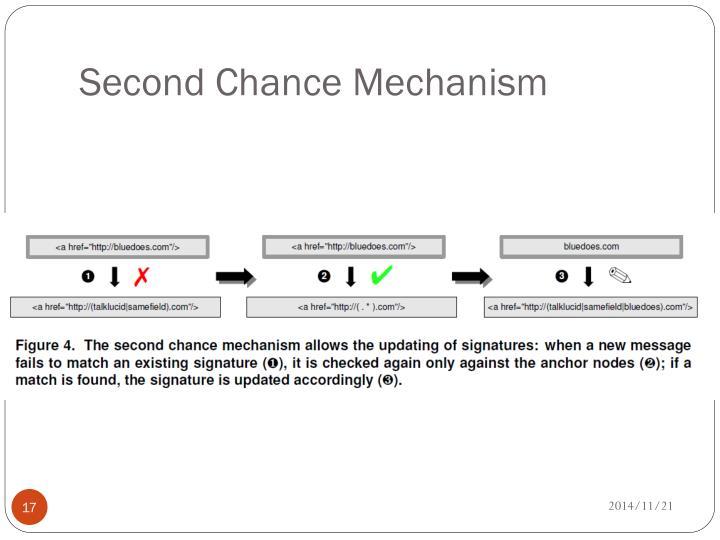 Second Chance Mechanism