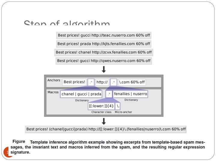 Step of algorithm
