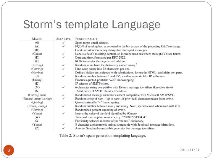 Storm's template Language