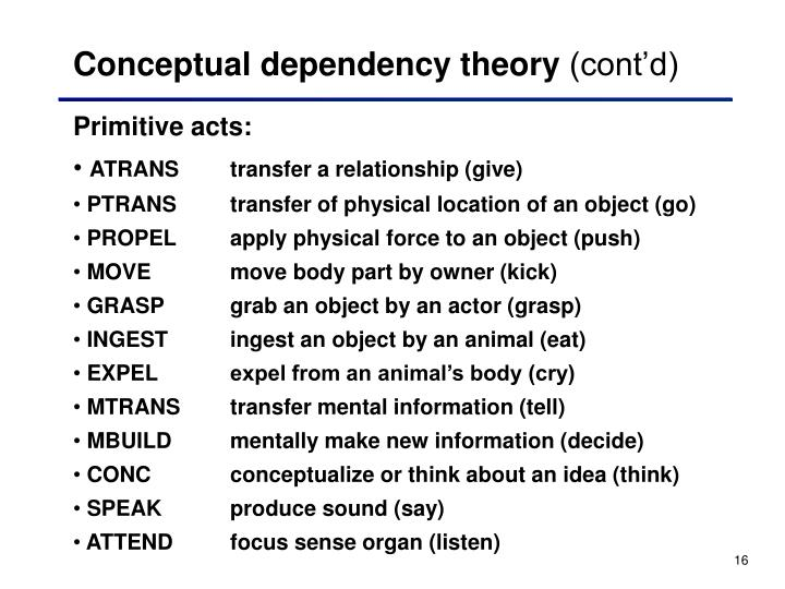 Conceptual dependency theory