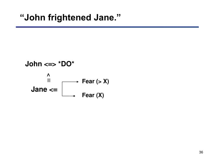 """John frightened Jane."""