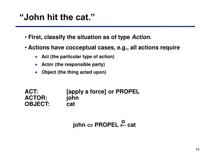 """John hit the cat."""
