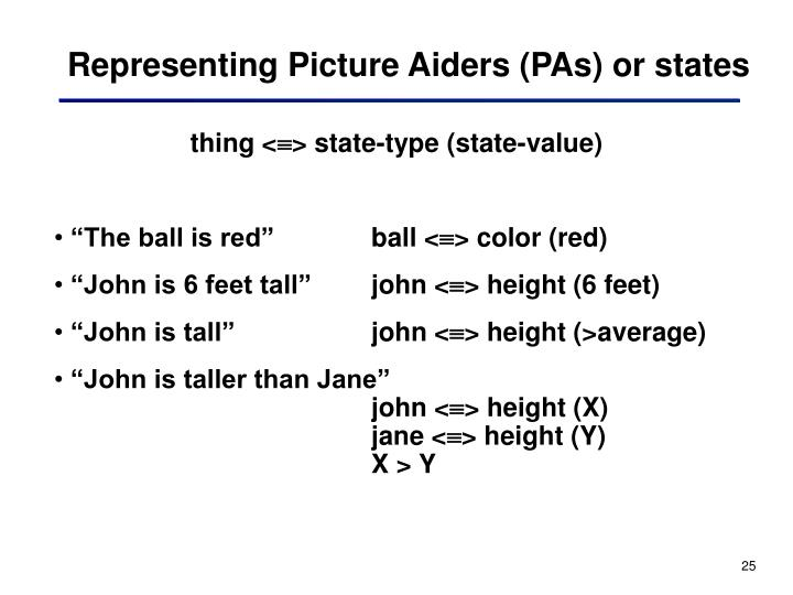 Representing Picture Aiders (PAs) or states