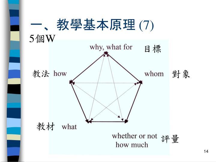 一、教學基本原理