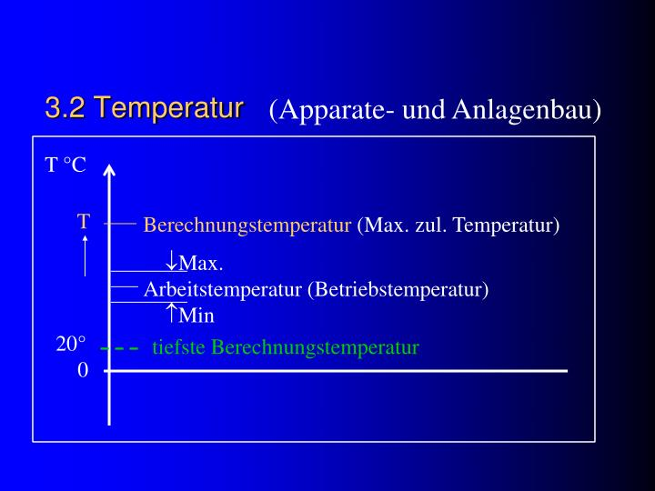 3.2 Temperatur