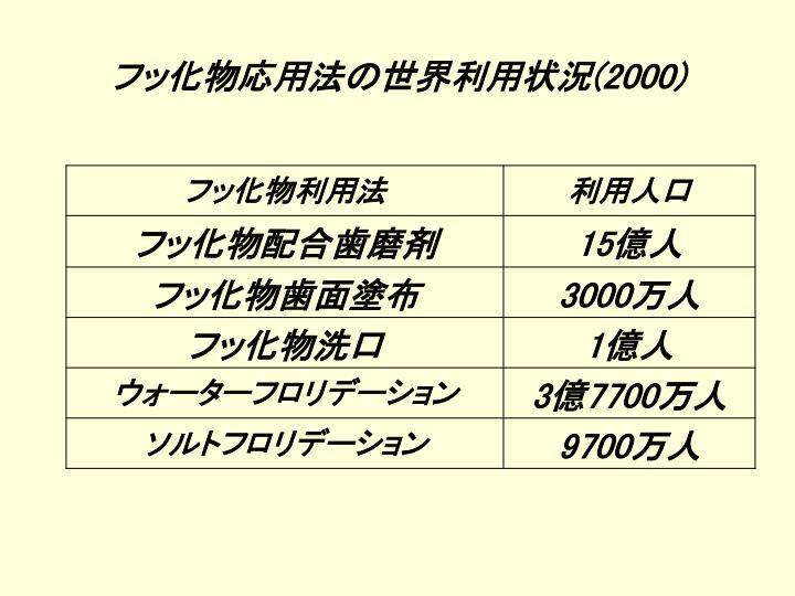 フッ化物応用法の世界利用状況