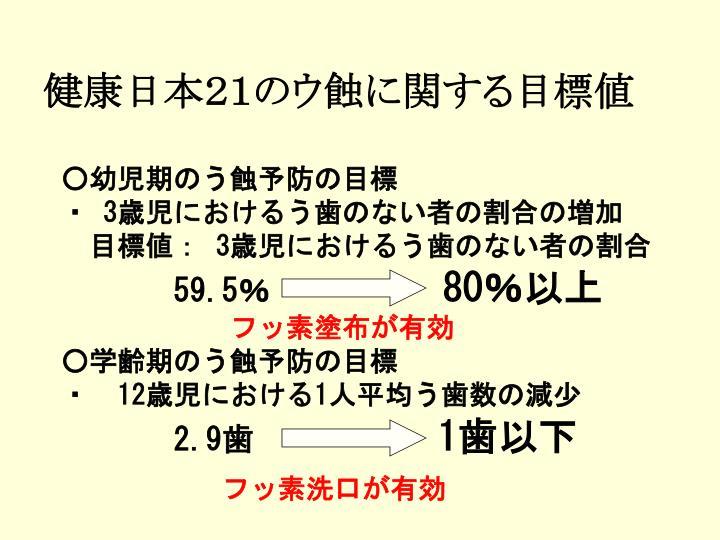 健康日本21のウ蝕に関する目標値