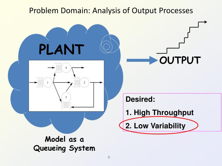 Problem Domain: Analysis of Output Processes