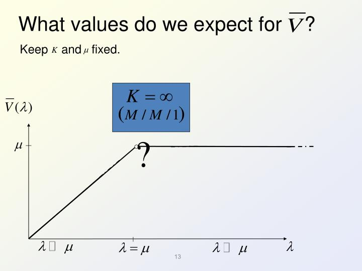 What values do we expect for    ?