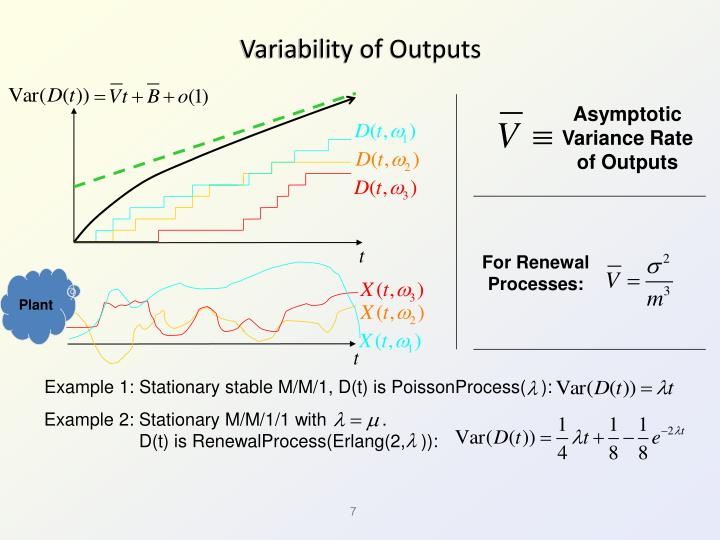Variability of Outputs