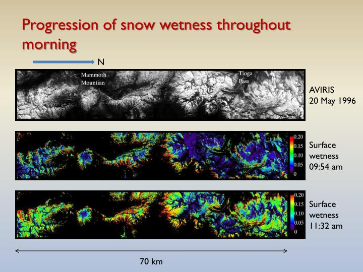Progression of snow wetness throughout morning