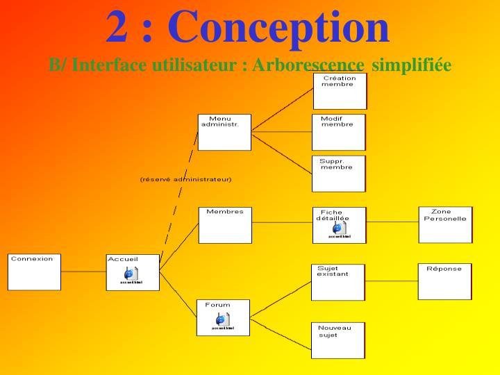 2 : Conception