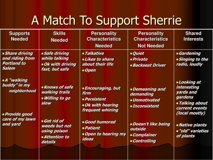 A Match To Support Sherrie