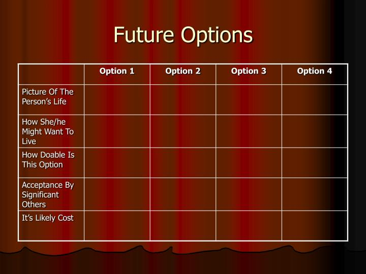 Future Options