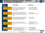 guiding the prototype design analytics for category management